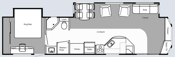 2 Bedroom Motorhome Floor Plans http://www.roamingtimes.com/rvreports/1/keystone-residence-destination-trailer.aspx