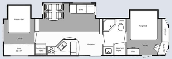 Destination Trailers With 2 Bedrooms   online information
