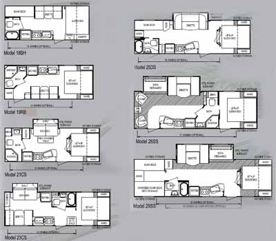 Skyline Koala Travel Trailer Floorplans Thumbnail