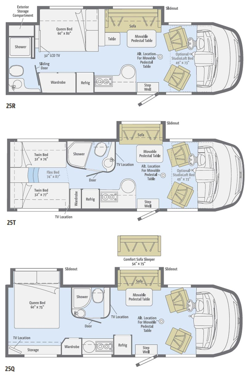 Itasca Motorhome Floor Plans
