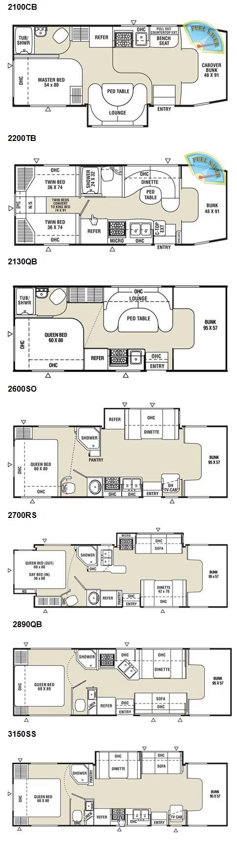 Motorhome layouts plans with beautiful type in singapore for Motor home plans