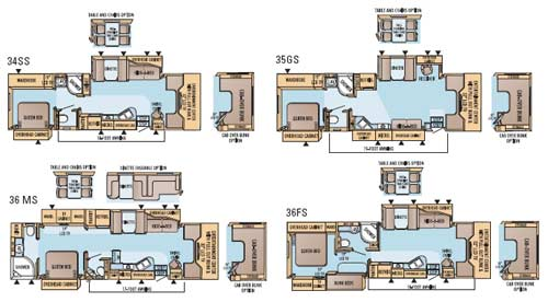 Jayco Seneca Class C Motorhome Floorplans Small Roaming Times Rv News And  Overviews On Jayco Rv