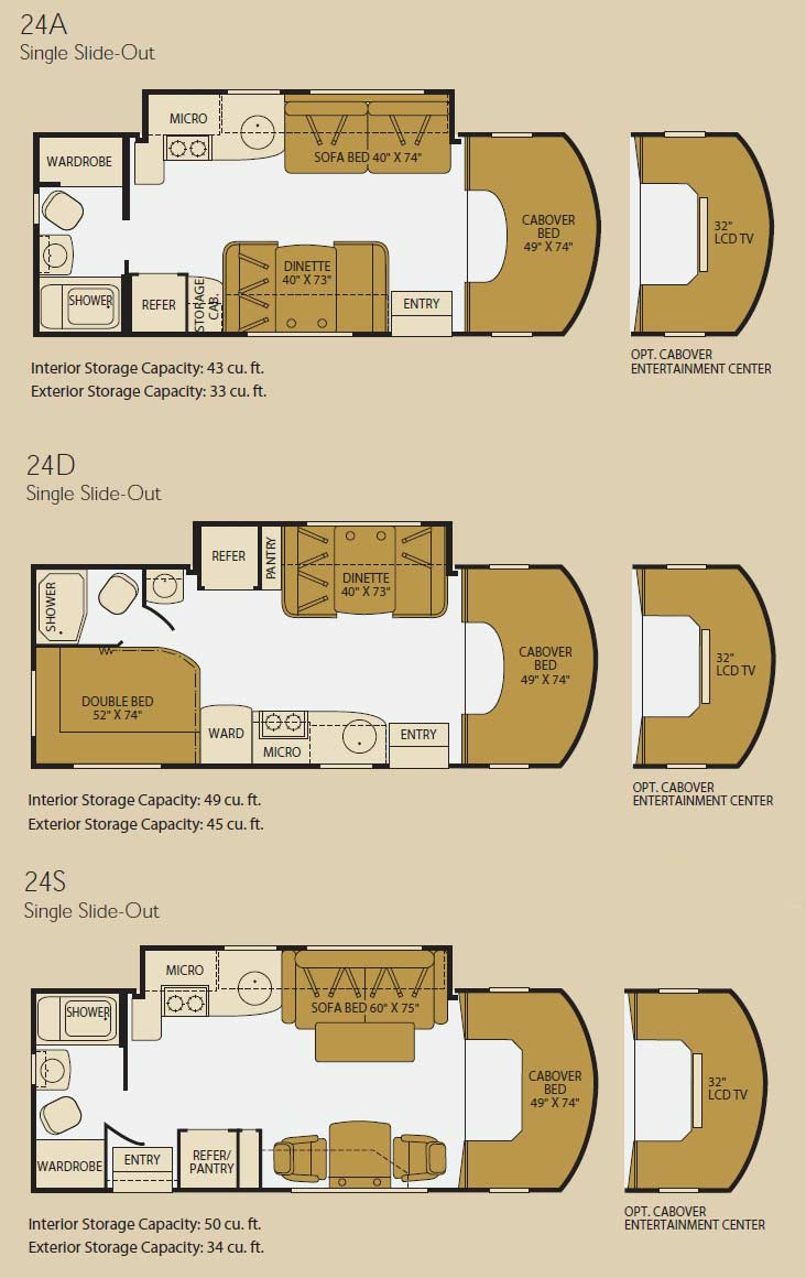 Fleetwood icon class c motorhome floorplans large picture for Motor home designs