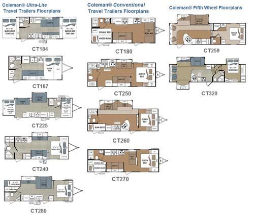 Fifth Wheel RV Floor Plans