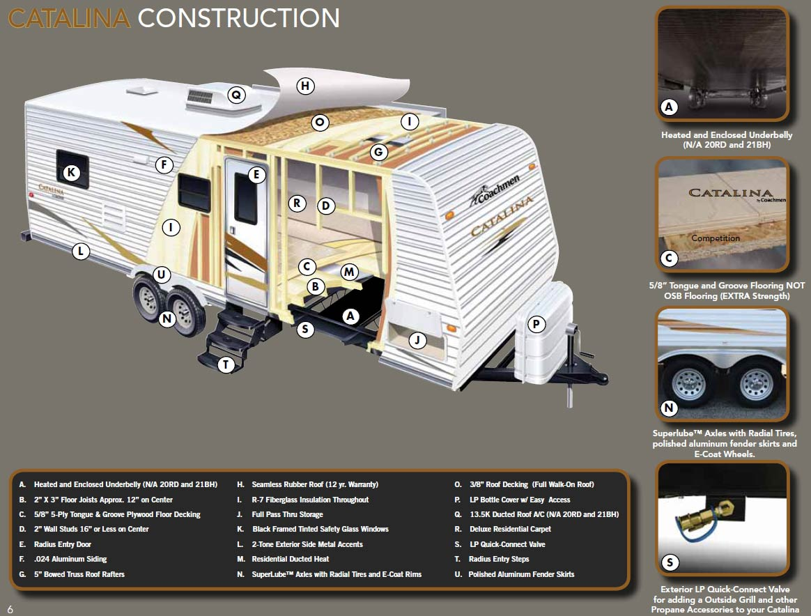 Coachmen Travel Trailer Floor Plans