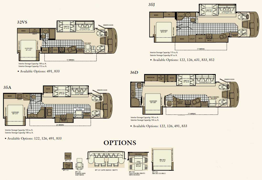 Perfect KZRV Sportsmen Travel Trailer Floorplans  VR Steve Driver  KZ RV