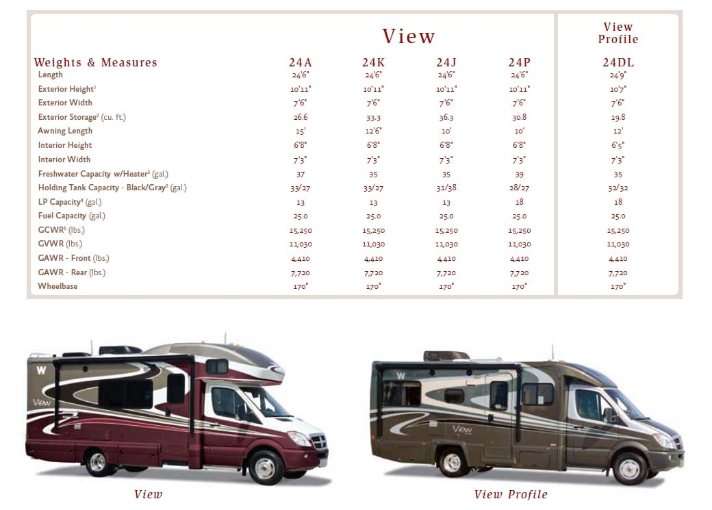 24 popular camper trailer dimensions