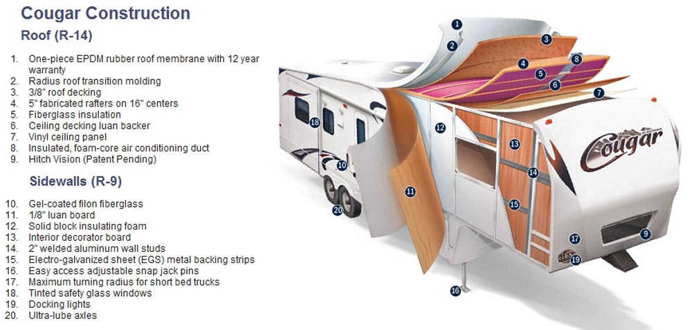 2011 keystone cougar fifth wheel construction large 2011 keystone cougar fifth wheel construction large jpg keystone cougar wiring diagram at virtualis.co