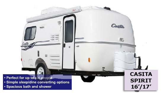 Small Lightweight Travel Trailers