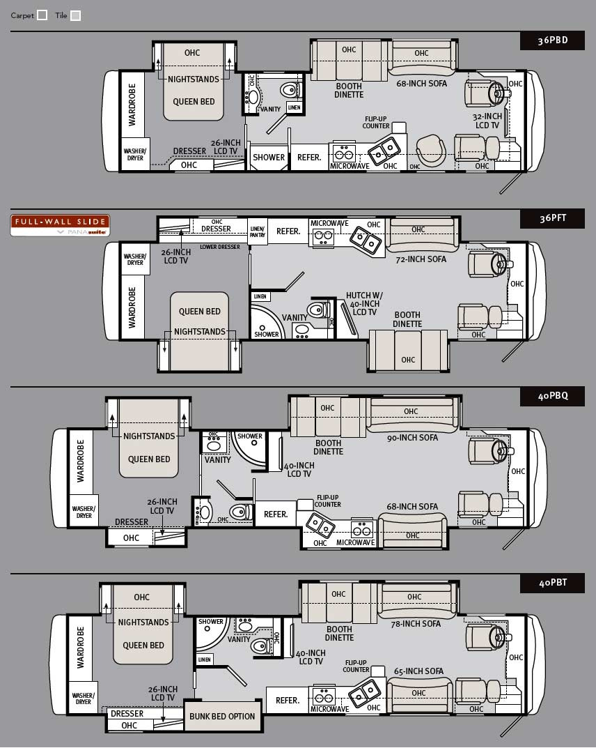 25 wonderful motorhome layout design for Rv blueprints