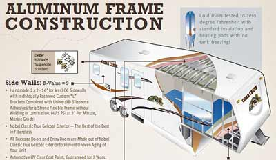 electric trailer ke wiring diagrams for fleetwood electric 2005 gulf stream rv wiring schematics