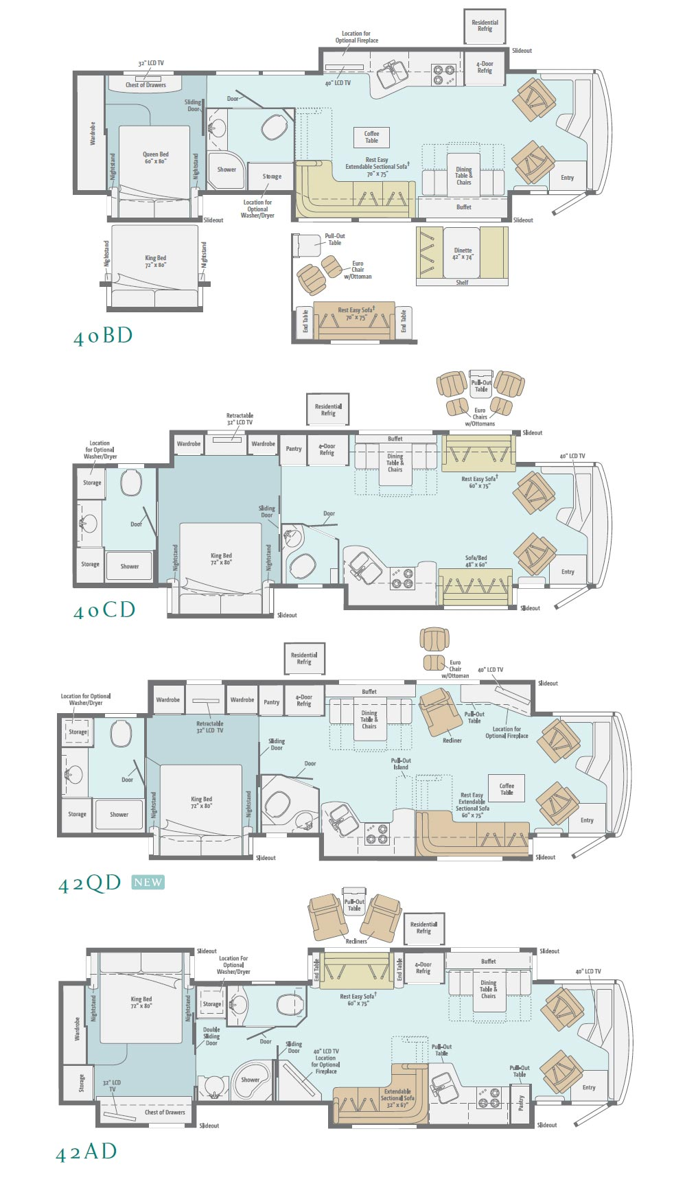 Itasca motorhome floor plans for Motor home plans