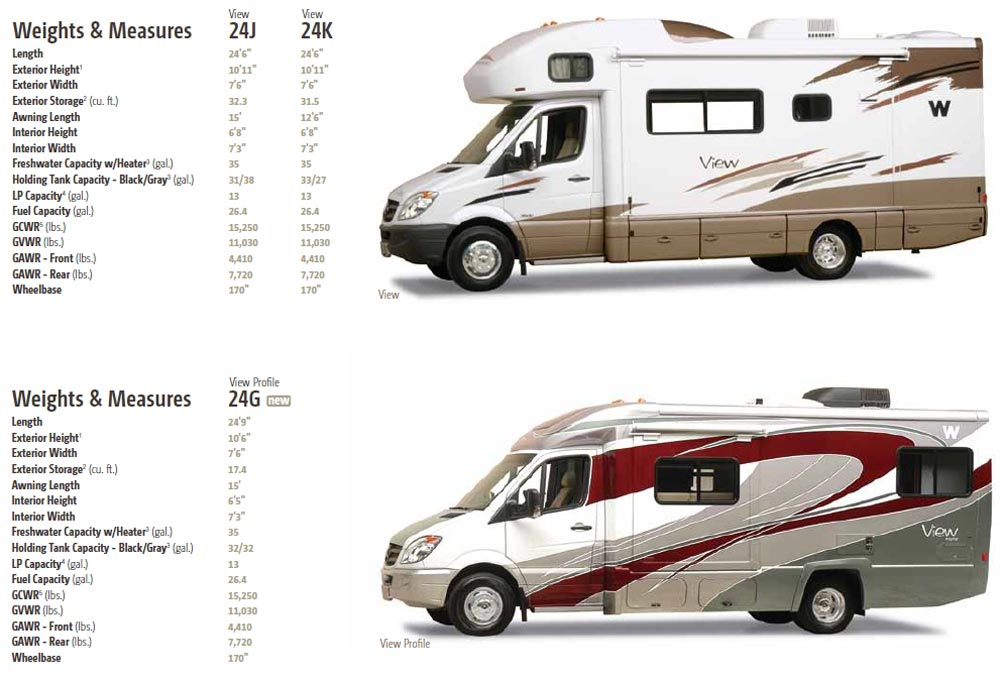 The gallery for winnebago view interior for Class a rv height