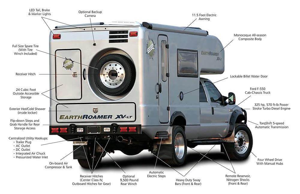 earthroamer f-550 exterior rear
