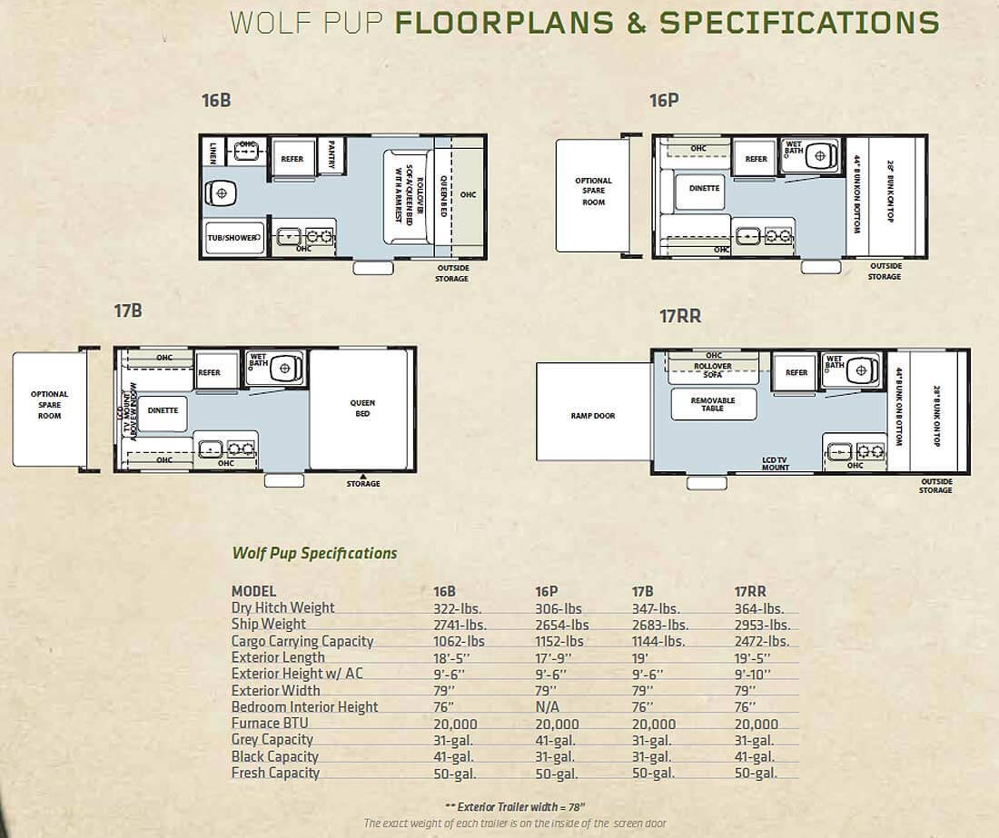 forest-river-cherokee-wolf-pup-travel-trailer-floorplans