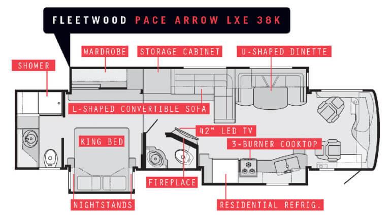 2016 Fleetwood Pace Arrow Lxe 38k