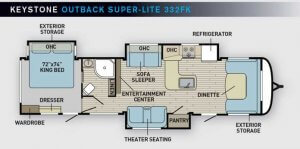 Keystone Outback Floor Plan