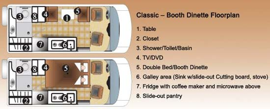 Great West Vans Classic class B motorhome floorplan - booth dinette