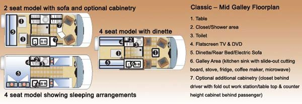 Great West Vans Classic class B motorhome floorplan - mid galley