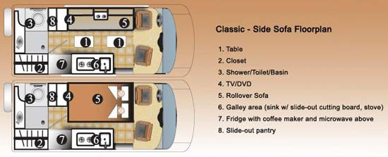 Great West Vans Classic class B motorhome floorplan - side sofa
