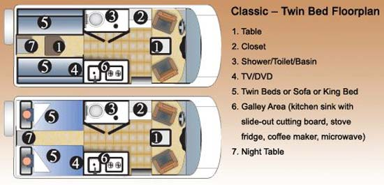 Great West Vans Classic class B motorhome floorplan - twin bed