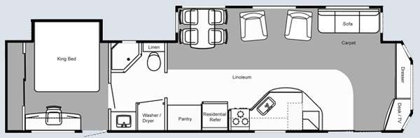 Keystone Residence destination trailer floorplan 401FE