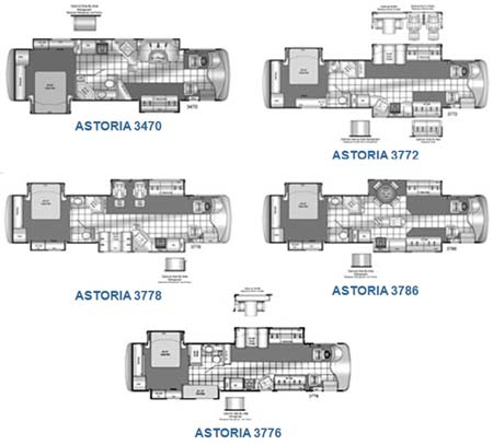 Damon Astoria class A motorhome floorplans - small picture - click for a bigger picture