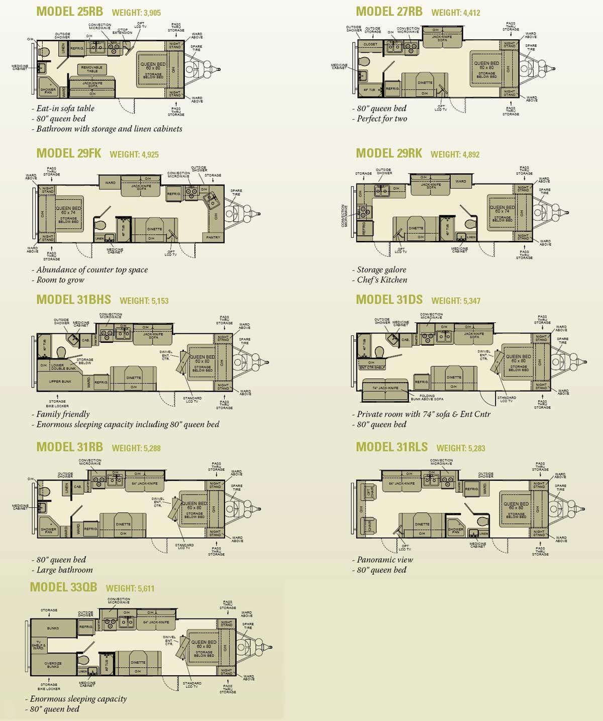 EverGreen EverLite travel trailer floorplans large picture – Two Bedroom Travel Trailers Floor Plans