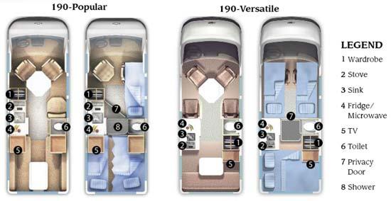 Roadtrek 190 Versatile Class B Motorhome Roaming Times