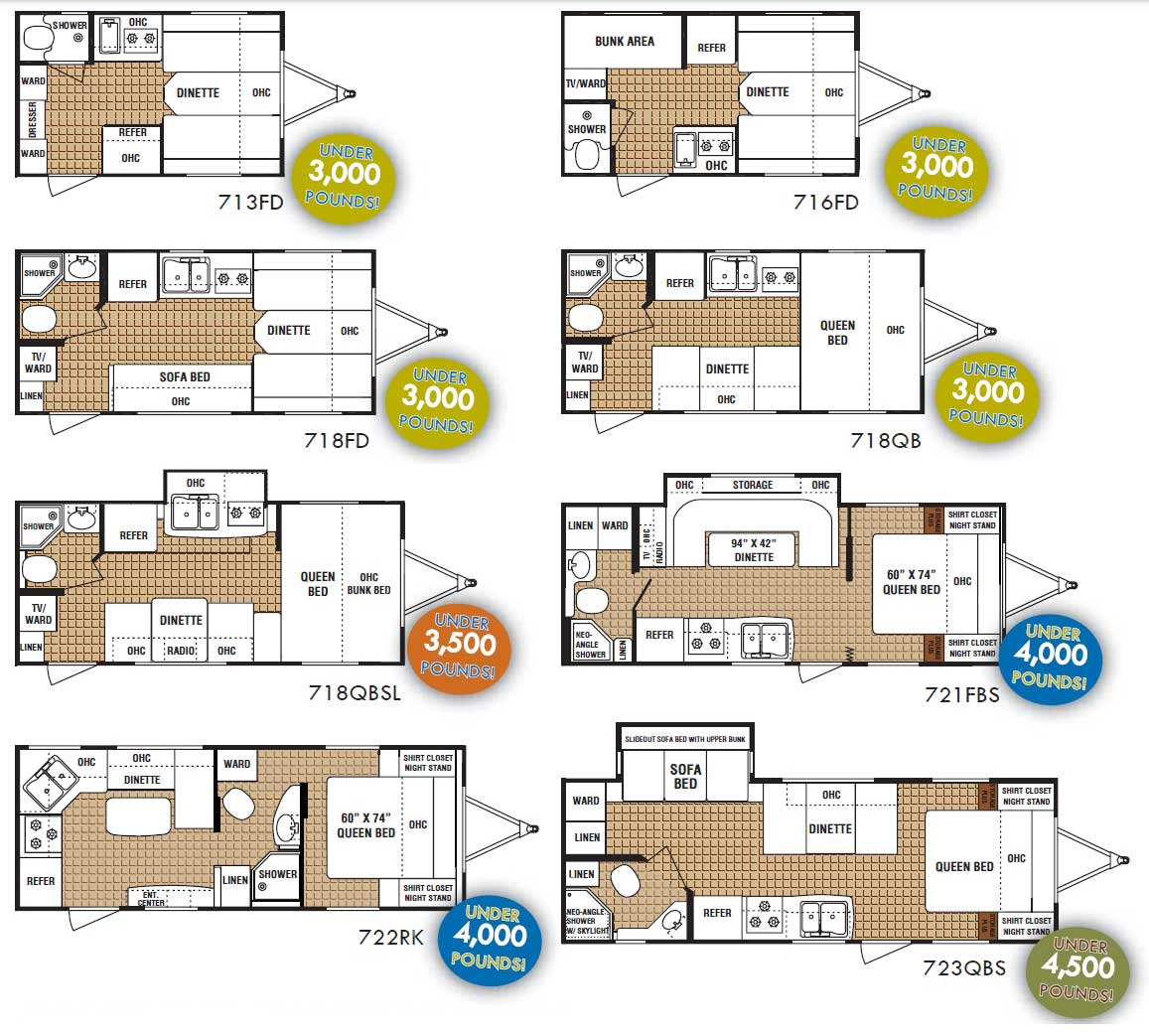 Dutchmen Travel Trailer Floor Plans