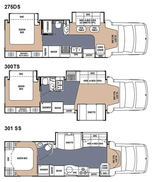 Rv floor plans class c gurus floor for Motor home plans
