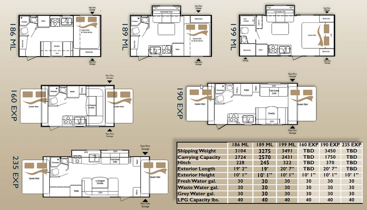 100 30 Foot Travel Trailer Floor Plans New Or Used