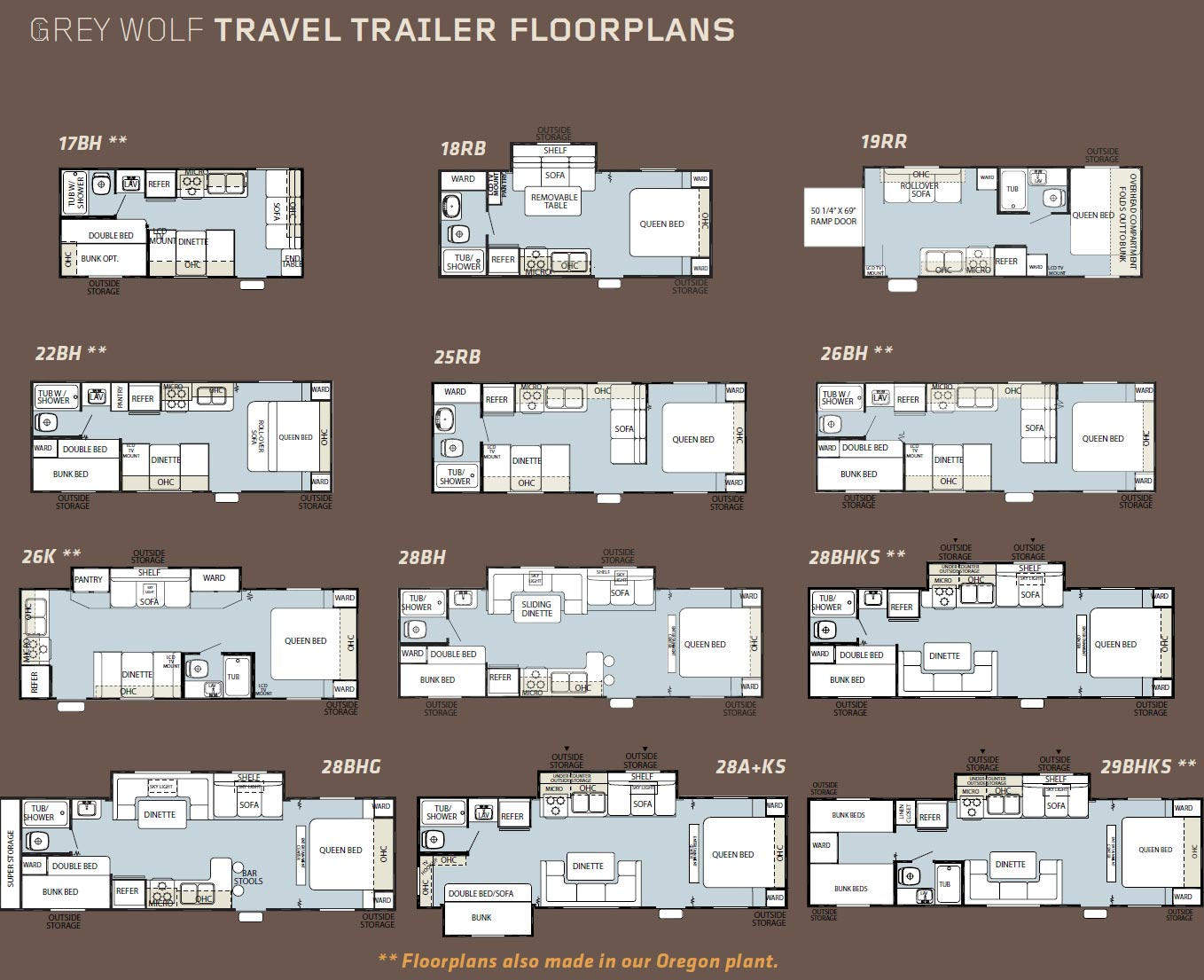 Floor Palns Forest River Grey Wolf Travel Trailer Floorplans