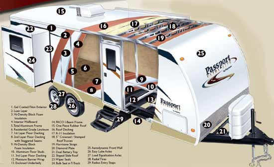 rv wiring schematics 2011 keystone passport ultra lite travel trailer roaming