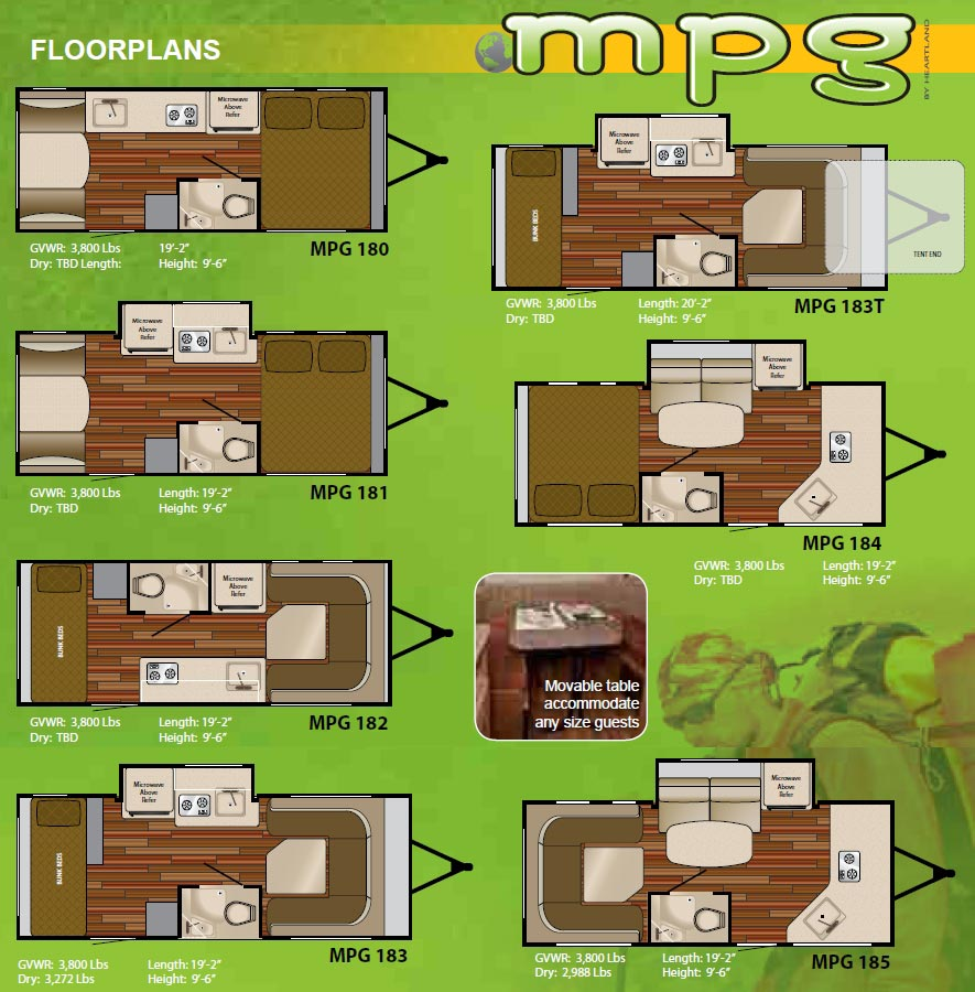 Heartland MPG travel trailer floorplans 2011 large picture – Heartland Rv Floor Plans