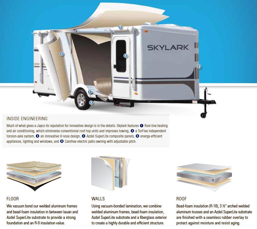 2011 Jayco Skylark Ultra Lite Travel Trailer Roaming Times