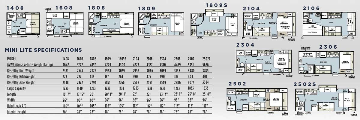 2005 Rockwood Travel Trailer Floor Plans Thefloors Co