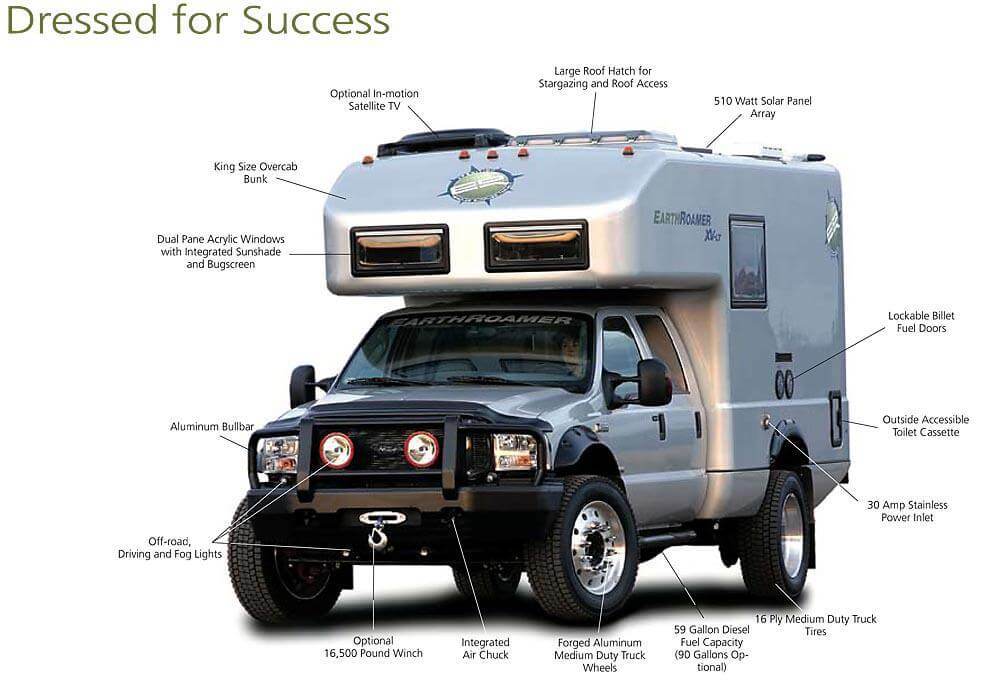 Earthroamer Xv Lts F 550 Off Road Rv Roaming Times