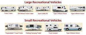 Large And Small RVs